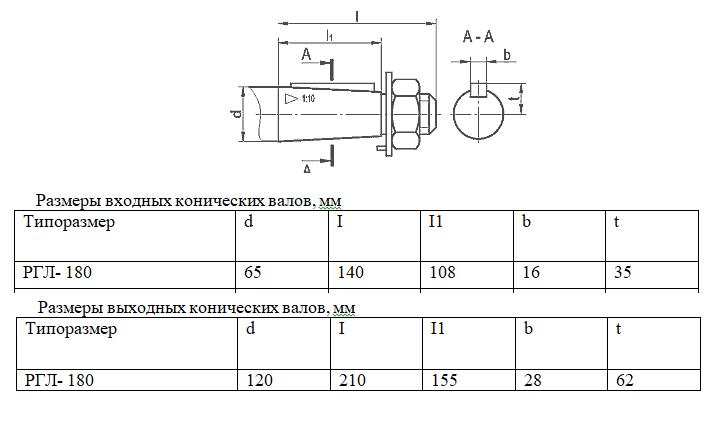 размеры валов лифтового редуктора РГЛ 180