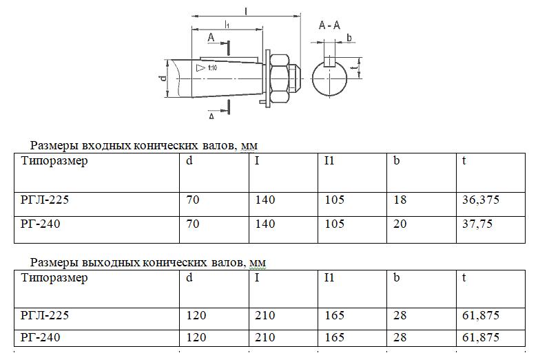 размеры валов редуктора РГЛ 225, РГ 240